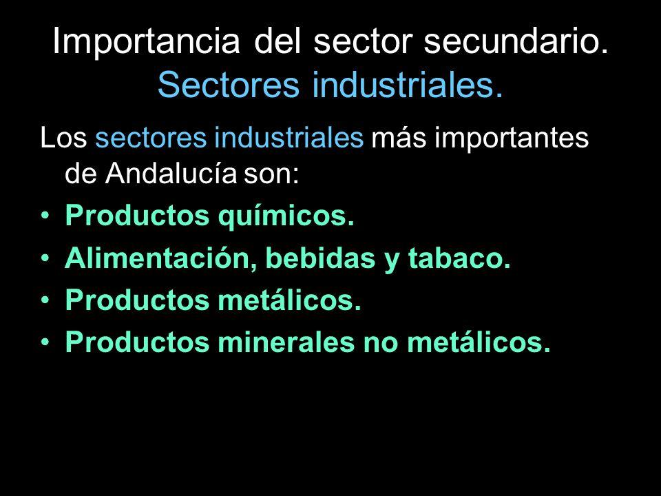 Importancia del sector secundario. Sectores industriales. Los sectores industriales más importantes de Andalucía son: Productos químicos. Alimentación