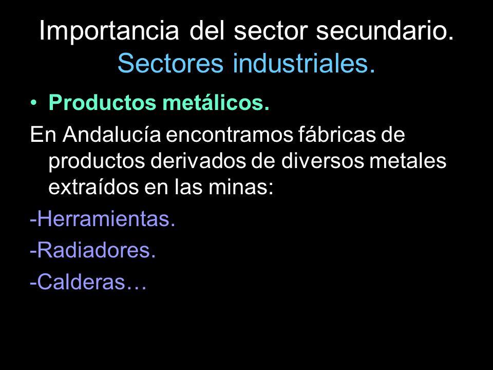 Productos metálicos. En Andalucía encontramos fábricas de productos derivados de diversos metales extraídos en las minas: -Herramientas. -Radiadores.