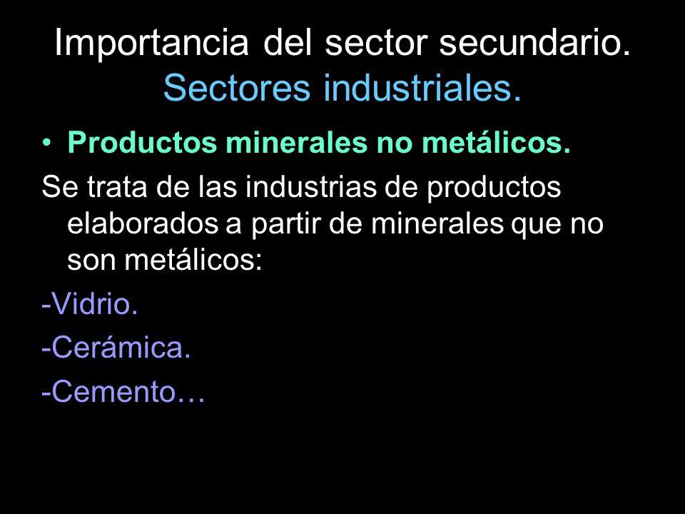 Productos minerales no metálicos. Se trata de las industrias de productos elaborados a partir de minerales que no son metálicos: -Vidrio. -Cerámica. -