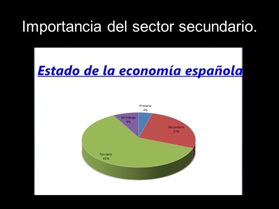 Importancia del sector secundario.La construcción.