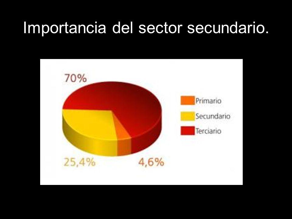 Importancia del sector secundario.Sectores industriales.