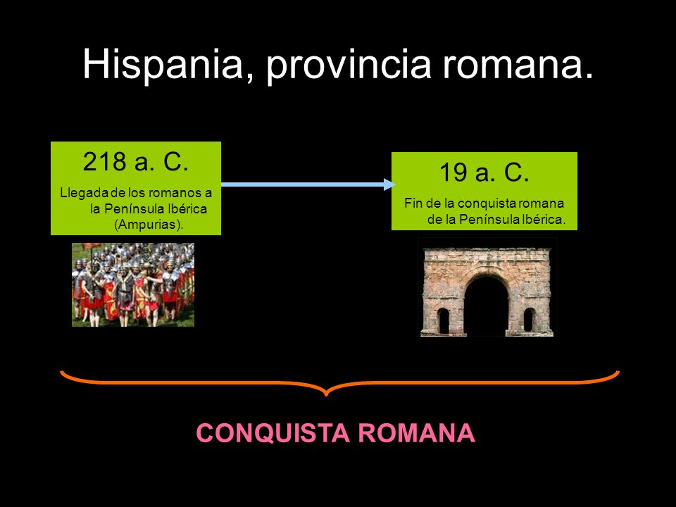 Hispania, provincia romana. 218 a. C. Llegada de los romanos a la Península Ibérica (Ampurias). 19 a. C. Fin de la conquista romana de la Península Ib