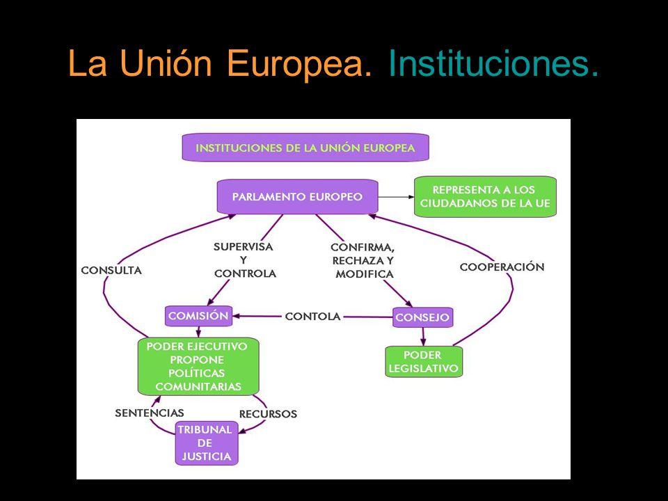 La Unión Europea. Instituciones.