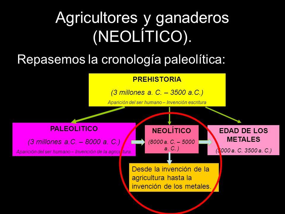 Agricultores y ganaderos (NEOLÍTICO). Repasemos la cronología paleolítica: PREHISTORIA (3 millones a. C. – 3500 a.C.) Aparición del ser humano – Inven