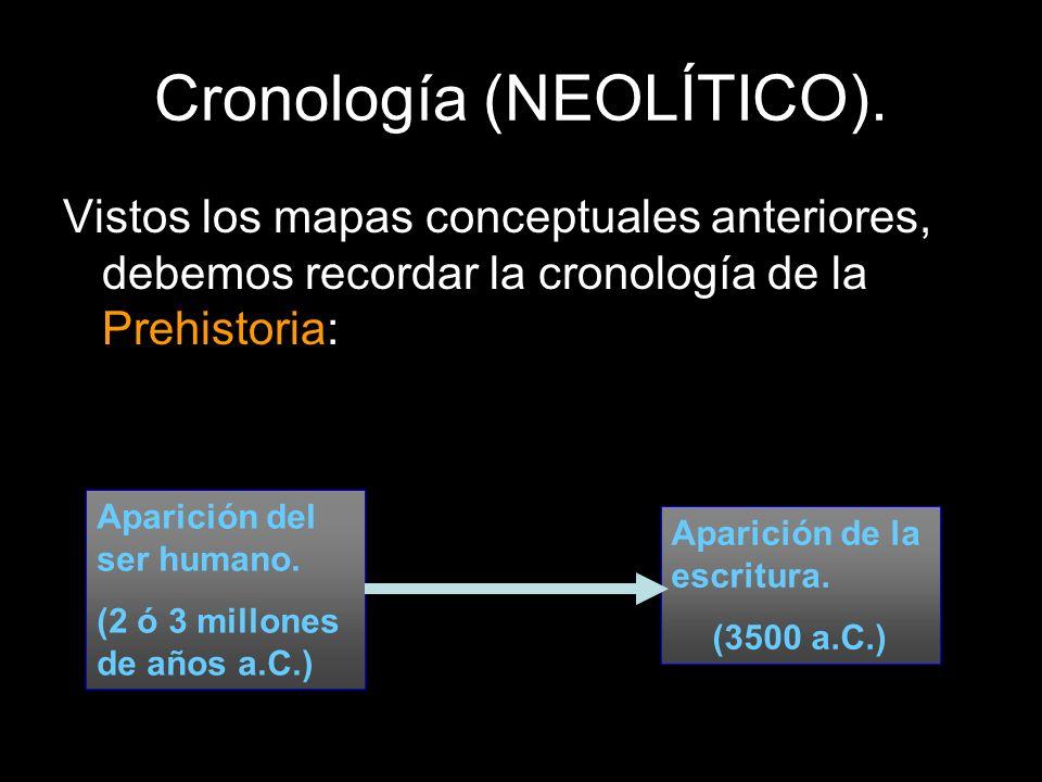 Cronología (NEOLÍTICO). Vistos los mapas conceptuales anteriores, debemos recordar la cronología de la Prehistoria: Aparición del ser humano. (2 ó 3 m