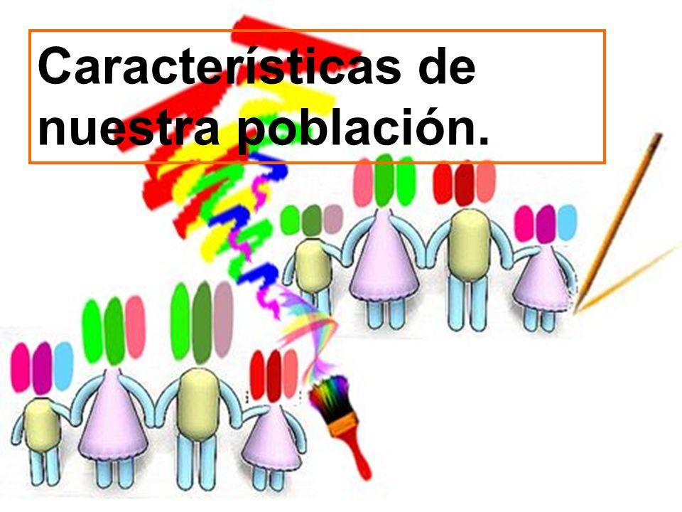Características de nuestra población.