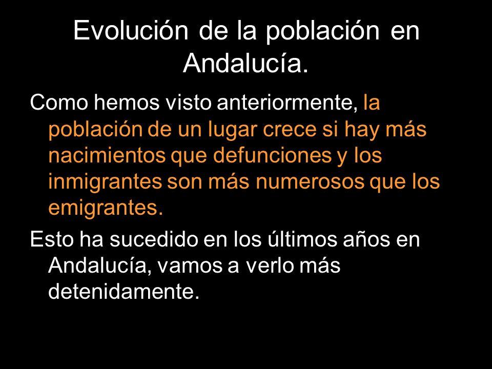 Evolución de la población en Andalucía. Como hemos visto anteriormente, la población de un lugar crece si hay más nacimientos que defunciones y los in