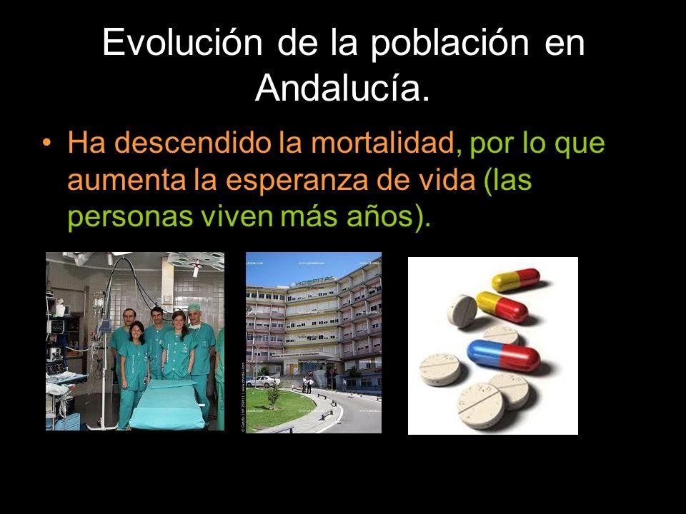 Evolución de la población en Andalucía. Ha descendido la mortalidad, por lo que aumenta la esperanza de vida (las personas viven más años).
