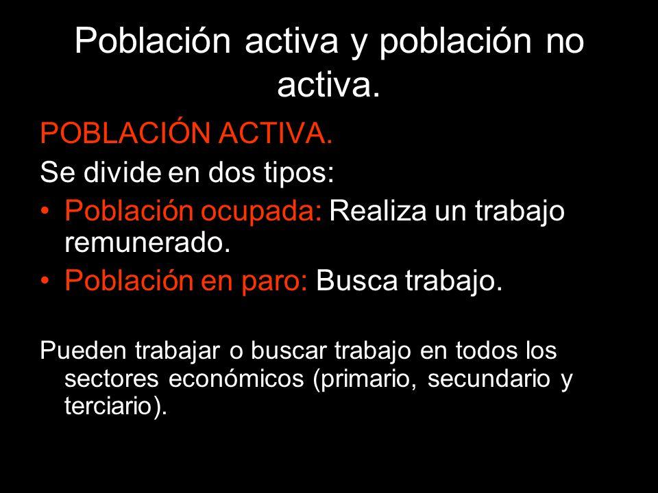 Población activa y población no activa. POBLACIÓN ACTIVA. Se divide en dos tipos: Población ocupada: Realiza un trabajo remunerado. Población en paro: