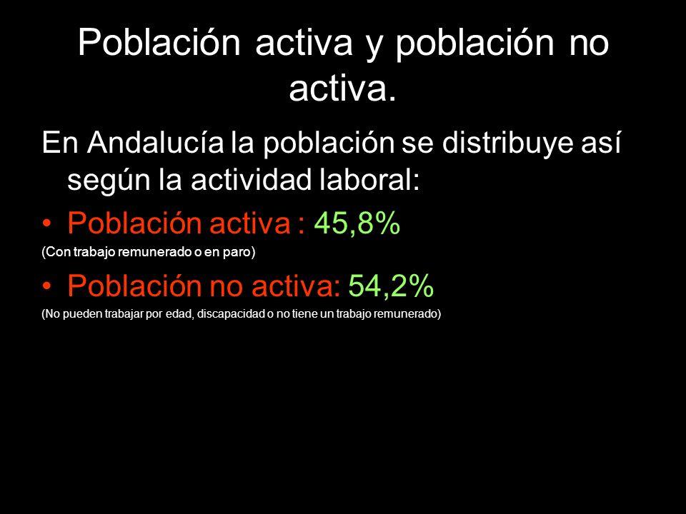 En Andalucía la población se distribuye así según la actividad laboral: Población activa : 45,8% (Con trabajo remunerado o en paro) Población no activ