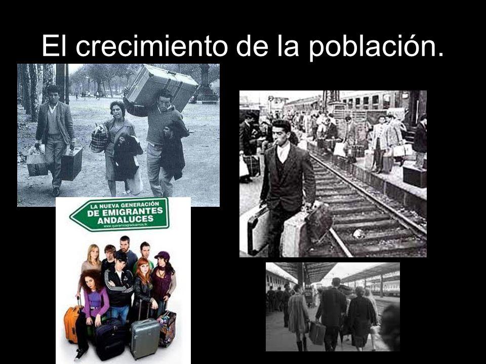 Evolución de la población en Andalucía.En los últimos años, la población ha crecido mucho.