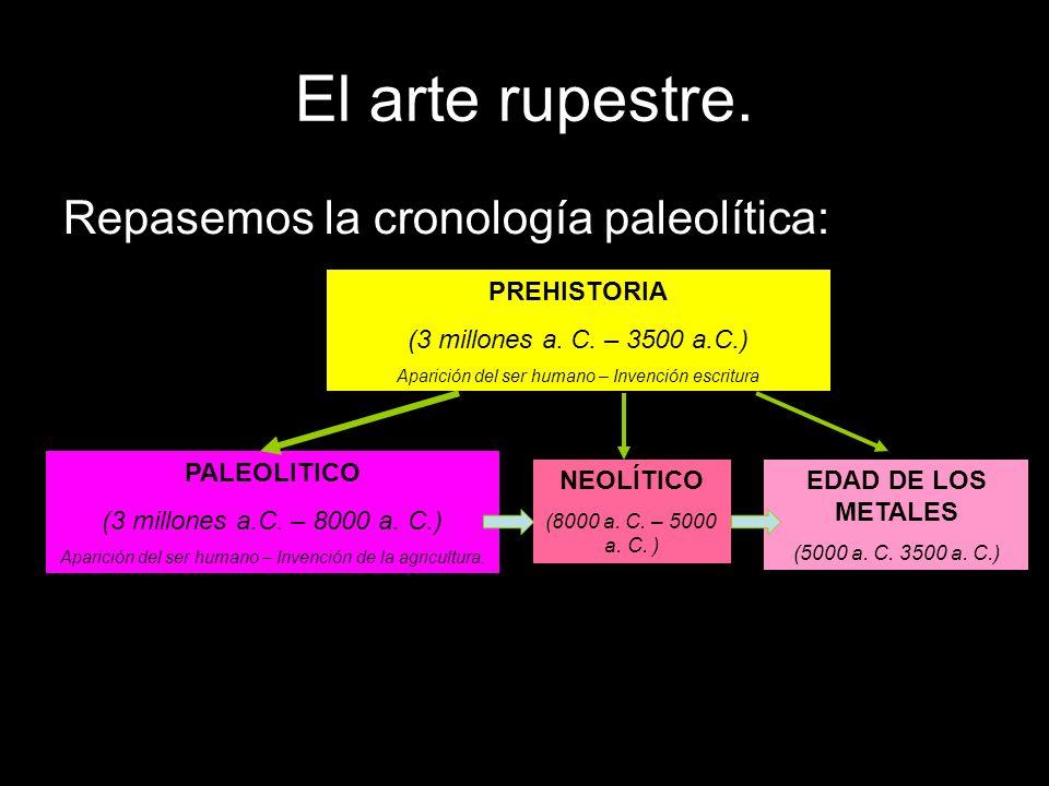 El arte rupestre. Repasemos la cronología paleolítica: PREHISTORIA (3 millones a. C. – 3500 a.C.) Aparición del ser humano – Invención escritura PALEO