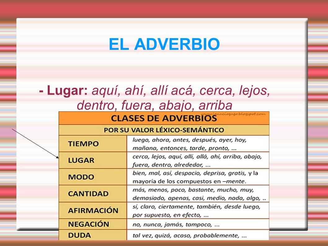 EL ADVERBIO - Lugar: aquí, ahí, allí acá, cerca, lejos, dentro, fuera, abajo, arriba