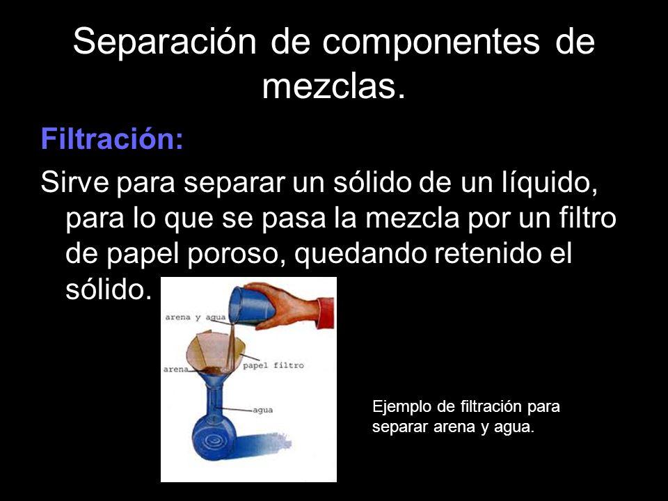 Separación de componentes de mezclas. Filtración: Sirve para separar un sólido de un líquido, para lo que se pasa la mezcla por un filtro de papel por