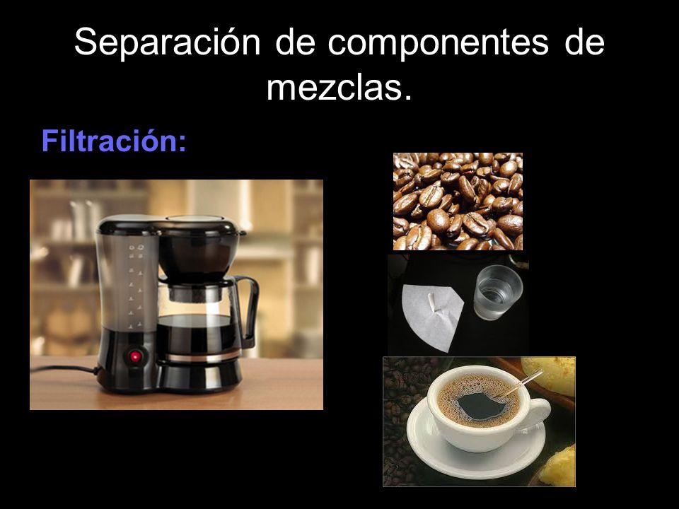 Separación de componentes de mezclas. Filtración: