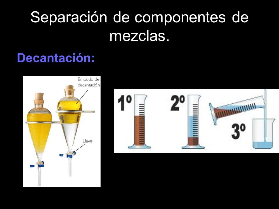 Separación de componentes de mezclas. Decantación: