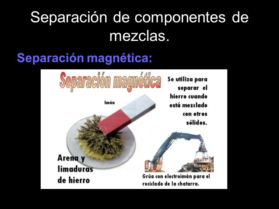 Separación de componentes de mezclas. Separación magnética: