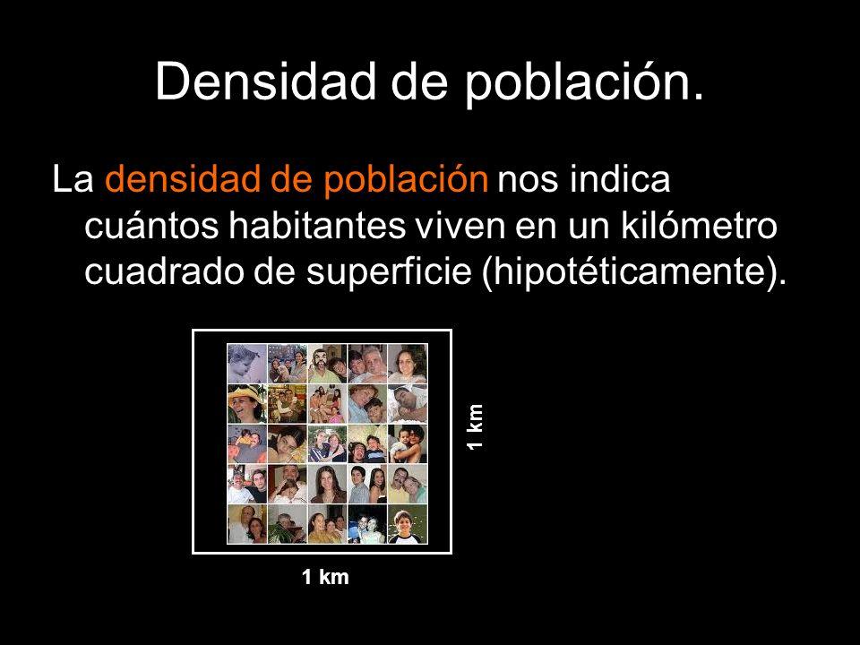 Densidad de población. La densidad de población nos indica cuántos habitantes viven en un kilómetro cuadrado de superficie (hipotéticamente). 1 km