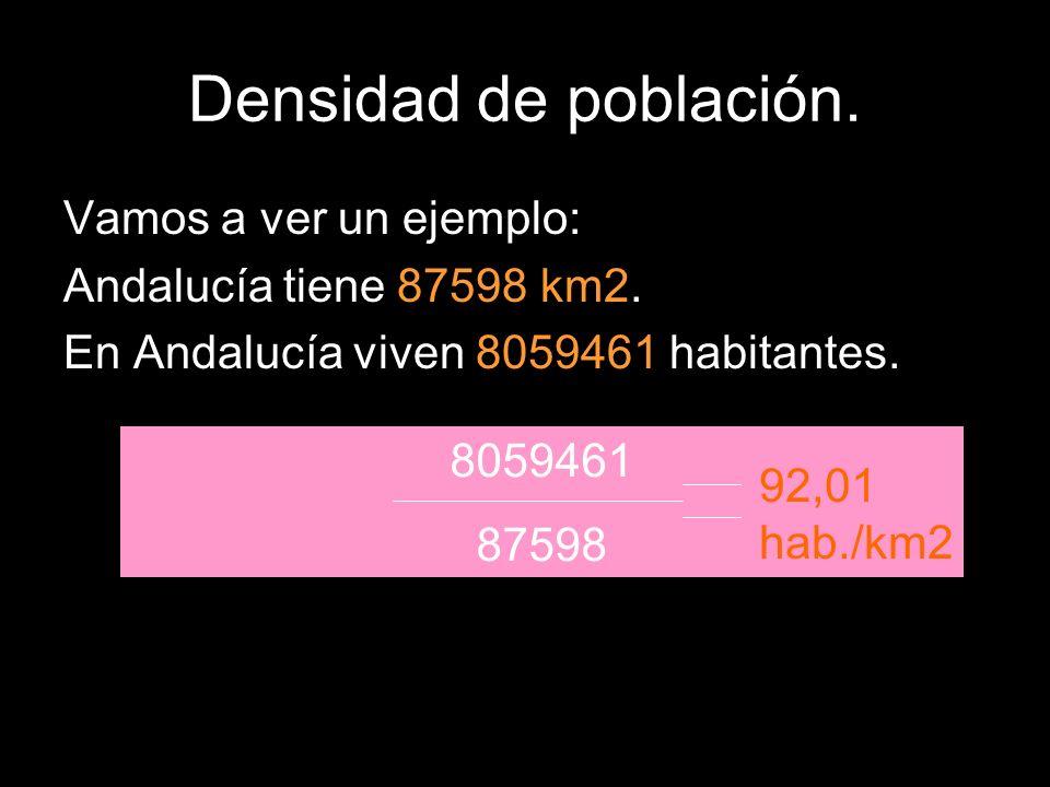 Densidad de población. Vamos a ver un ejemplo: Andalucía tiene 87598 km2. En Andalucía viven 8059461 habitantes. 8059461 87598 92,01 hab./km2