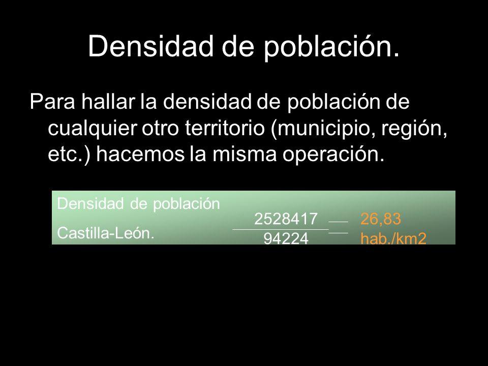 Densidad de población. Para hallar la densidad de población de cualquier otro territorio (municipio, región, etc.) hacemos la misma operación. Densida
