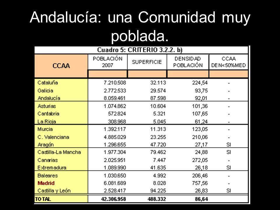 Otras zonas muy pobladas son la Costa del Sol, Depresión del Guadalquivir y Depresión Intrabética.