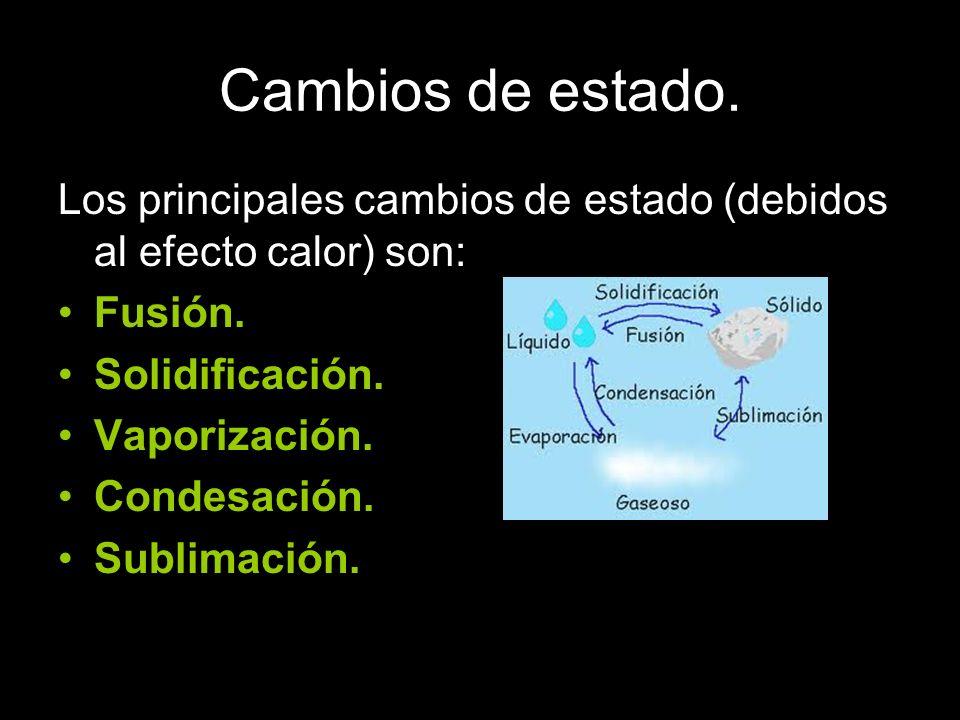 Cambios de estado. Los principales cambios de estado (debidos al efecto calor) son: Fusión. Solidificación. Vaporización. Condesación. Sublimación.