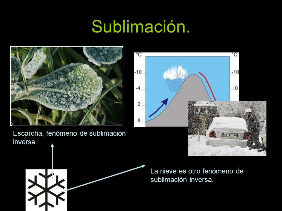 Sublimación. Escarcha, fenómeno de sublimación inversa. La nieve es otro fenómeno de sublimación inversa.