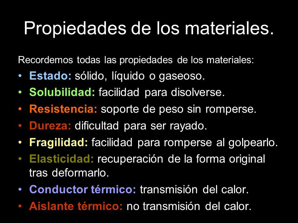 Propiedades de los materiales. Recordemos todas las propiedades de los materiales: Estado: sólido, líquido o gaseoso. Solubilidad: facilidad para diso