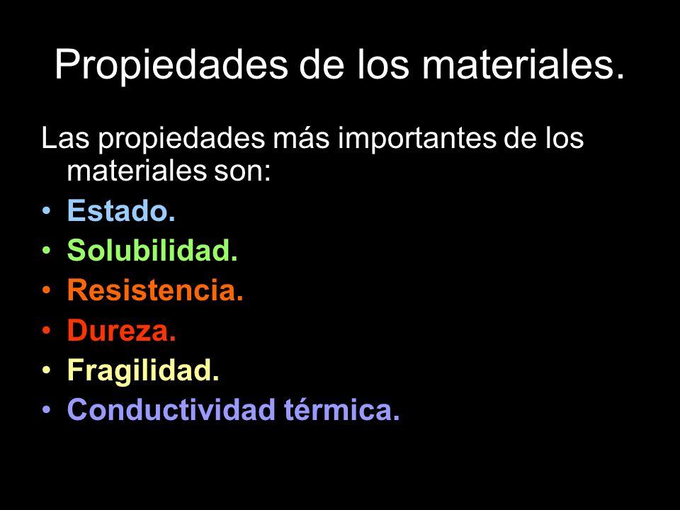 Propiedades de los materiales. Las propiedades más importantes de los materiales son: Estado. Solubilidad. Resistencia. Dureza. Fragilidad. Conductivi
