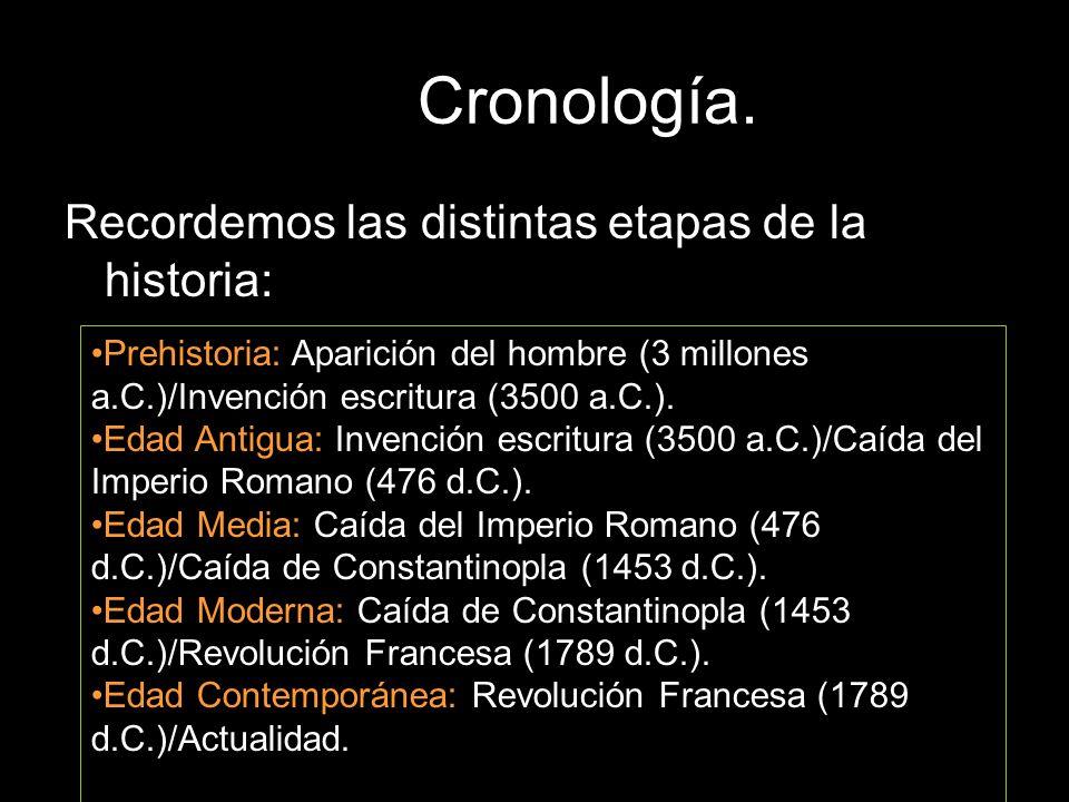 Cronología. Recordemos las distintas etapas de la historia: Prehistoria: Aparición del hombre (3 millones a.C.)/Invención escritura (3500 a.C.). Edad