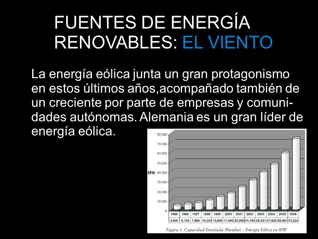 FUENTES DE ENERGÍA RENOVABLES: EL VIENTO La energía eólica junta un gran protagonismo en estos últimos años,acompañado también de un creciente por par