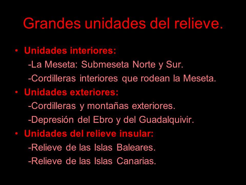 Otras depresiones.Depresión Prelitoral de Murcia.