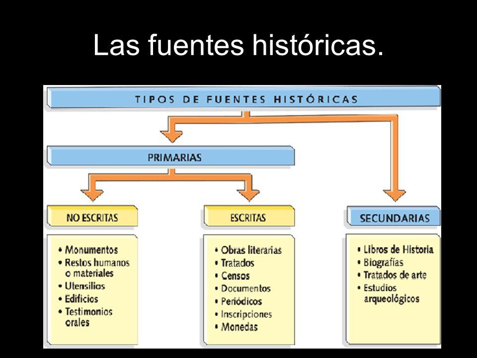 Las fuentes históricas.