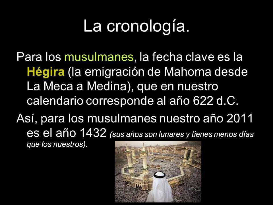 La cronología.
