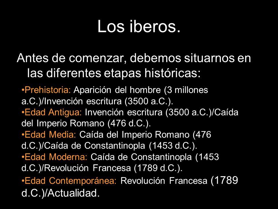Los iberos. Antes de comenzar, debemos situarnos en las diferentes etapas históricas: Prehistoria: Aparición del hombre (3 millones a.C.)/Invención es