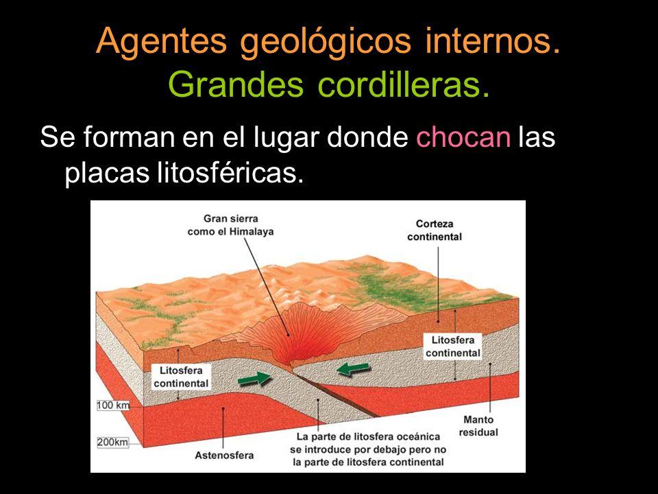 Agentes geológicos internos. Grandes cordilleras. Se forman en el lugar donde chocan las placas litosféricas.