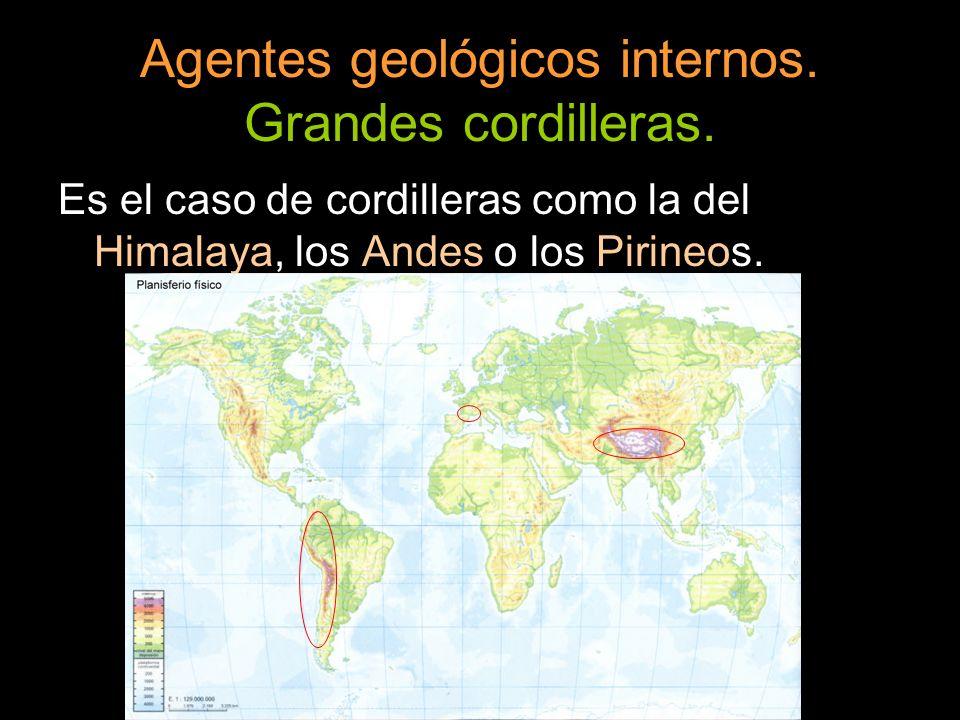 Es el caso de cordilleras como la del Himalaya, los Andes o los Pirineos.