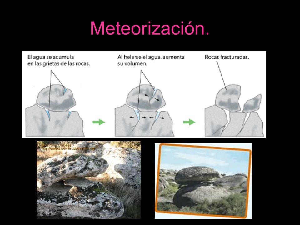 Meteorización.