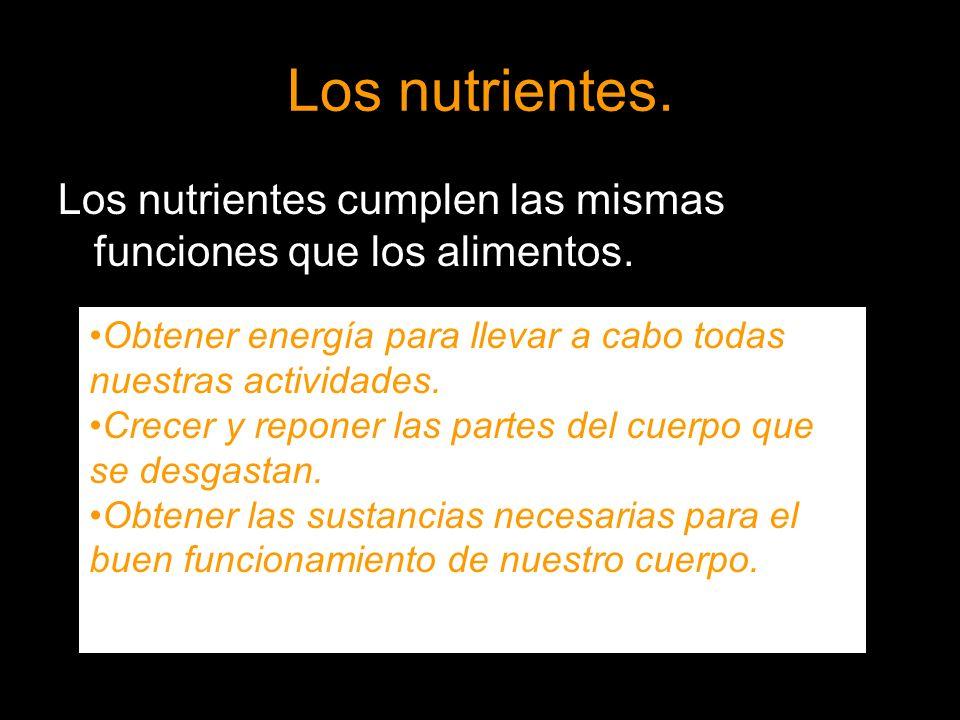 Los nutrientes cumplen las mismas funciones que los alimentos. Obtener energía para llevar a cabo todas nuestras actividades. Crecer y reponer las par