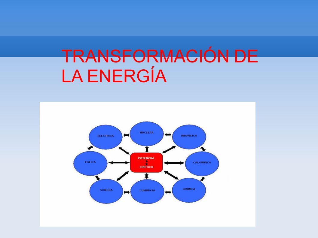 Transformación de la Energía La energía se va transformando continuamente.