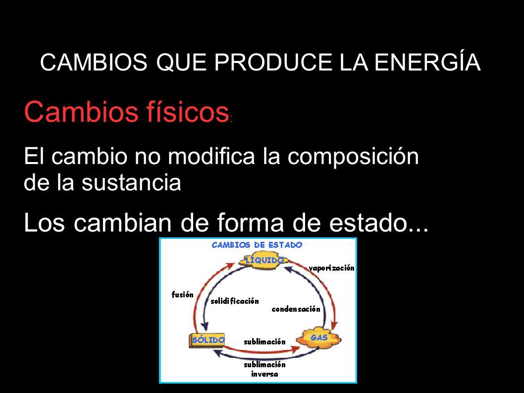 CAMBIOS QUE PRODUCE LA ENERGÍA Cambios físicos : El cambio no modifica la composición de la sustancia Los cambian de forma de estado...
