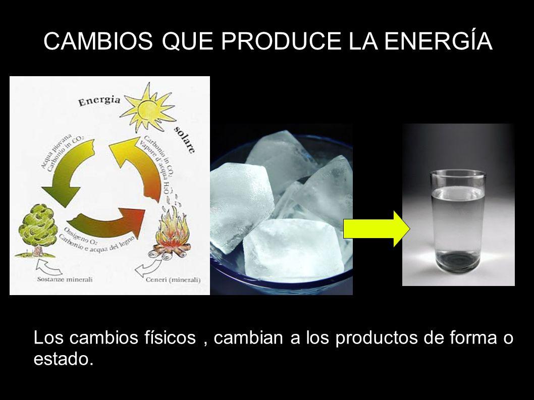 CAMBIOS QUE PRODUCE LA ENERGÍA Los cambios físicos, cambian a los productos de forma o estado.