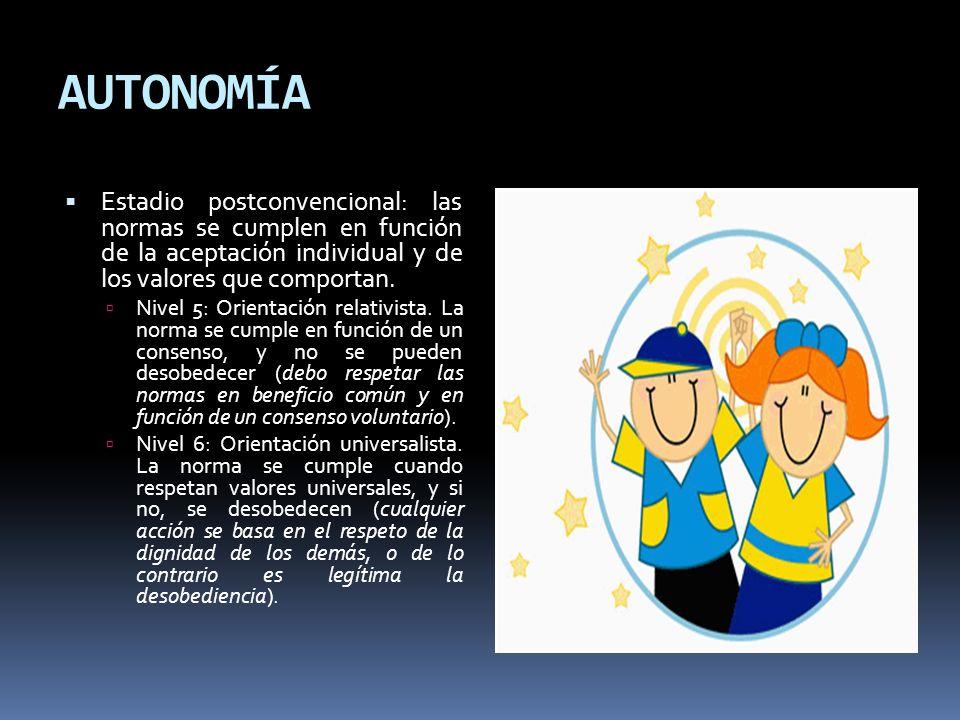 AUTONOMÍA Estadio postconvencional: las normas se cumplen en función de la aceptación individual y de los valores que comportan. Nivel 5: Orientación