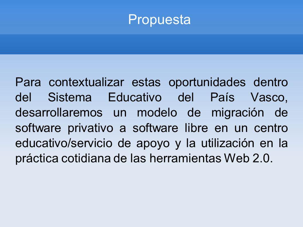 Propuesta Para contextualizar estas oportunidades dentro del Sistema Educativo del País Vasco, desarrollaremos un modelo de migración de software privativo a software libre en un centro educativo/servicio de apoyo y la utilización en la práctica cotidiana de las herramientas Web 2.0.