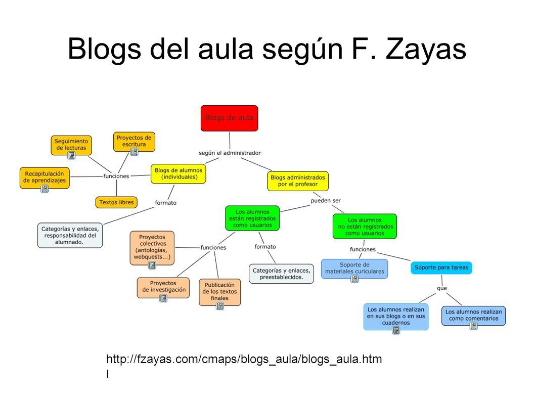 Blogs del aula según F. Zayas http://fzayas.com/cmaps/blogs_aula/blogs_aula.htm l