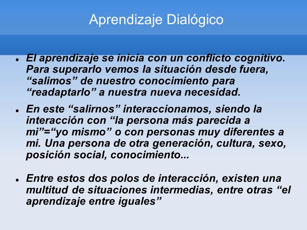 Aprendizaje Dialógico El aprendizaje se inicia con un conflicto cognitivo. Para superarlo vemos la situación desde fuera, salimos de nuestro conocimie