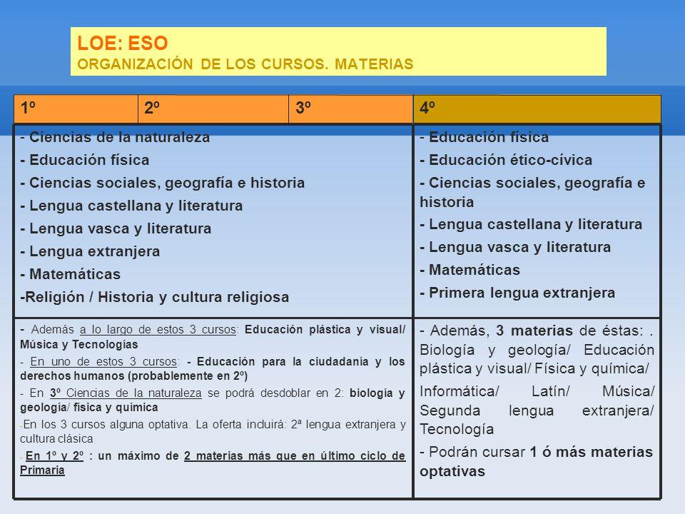 LOE: ESO ORGANIZACIÓN DE LOS CURSOS. MATERIAS - Además, 3 materias de éstas:.