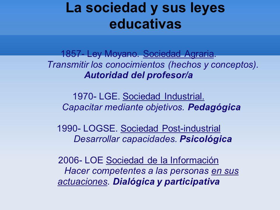 La sociedad y sus leyes educativas 1857- Ley Moyano.
