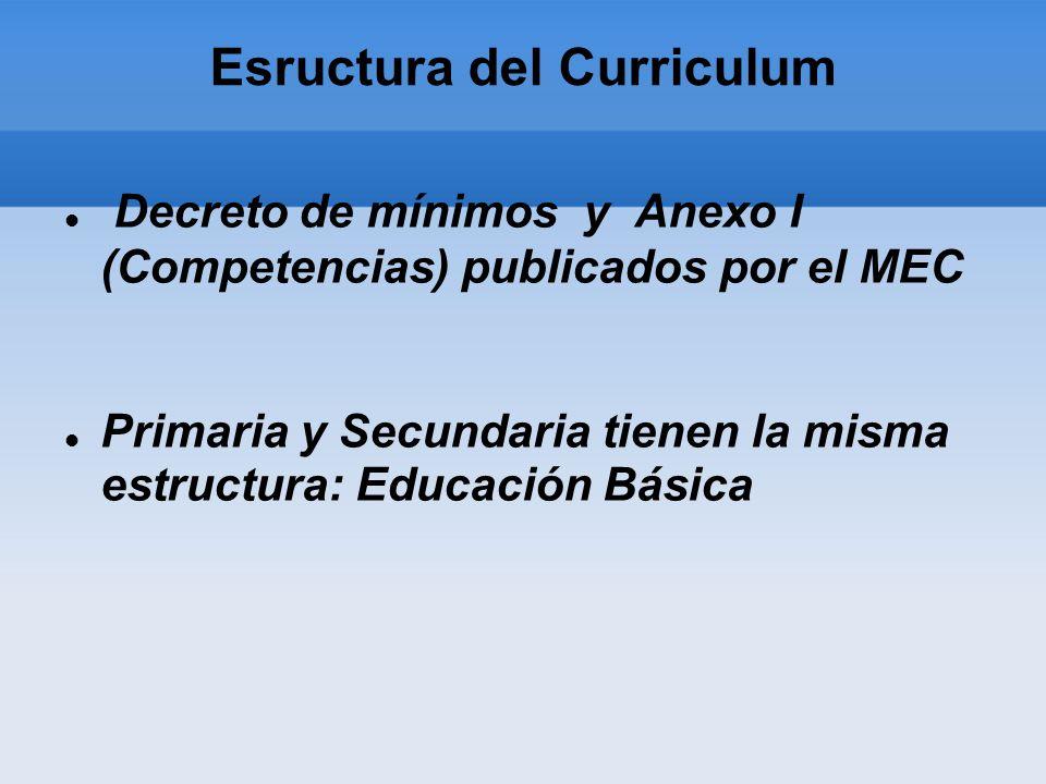 Esructura del Curriculum Decreto de mínimos y Anexo I (Competencias) publicados por el MEC Primaria y Secundaria tienen la misma estructura: Educación Básica