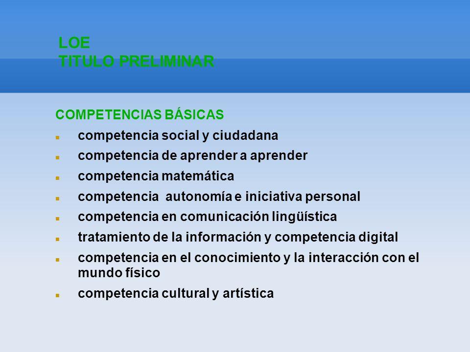 LOE TITULO PRELIMINAR COMPETENCIAS BÁSICAS competencia social y ciudadana competencia de aprender a aprender competencia matemática competencia autono
